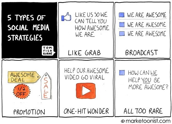 5-types-of-social-media-strategies1